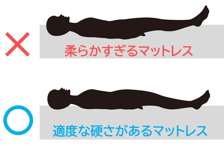 体圧分散に優れており腰への負担が軽い