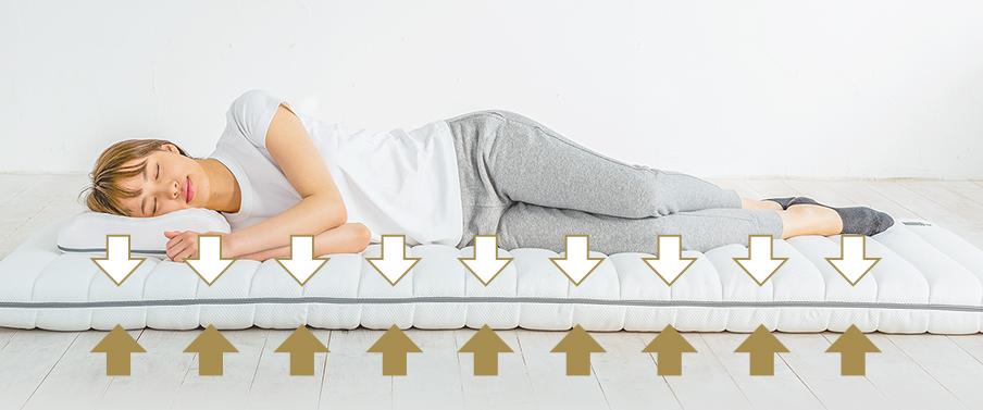 適切な体圧分散が姿勢を均一に整える